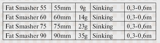 0 Лакки Крафт Fat Smasher характеристики