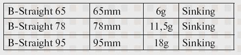 3 Пропбейт Lucky Craft B-Stright характеристики